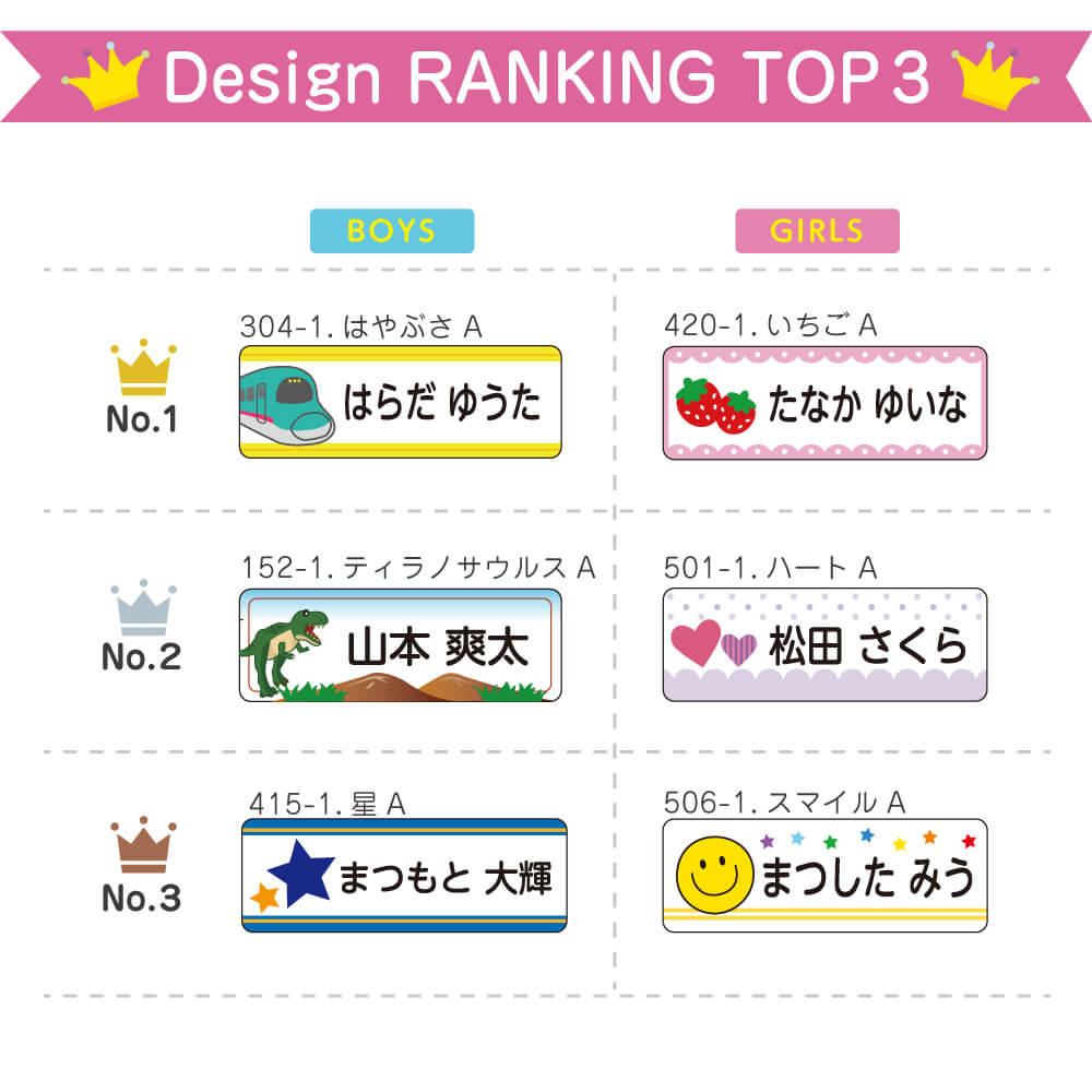 Design ranking TOP3