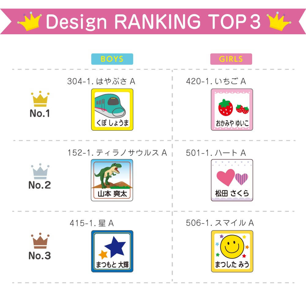 Design ranking TOP 3