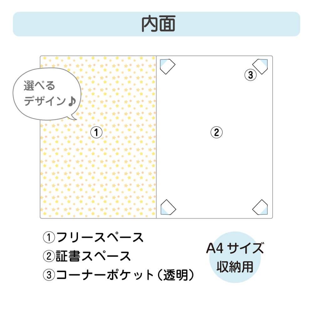 作成内容の紹介(内面)